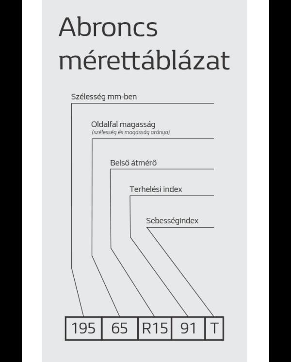 abroncs_merettablazat.png