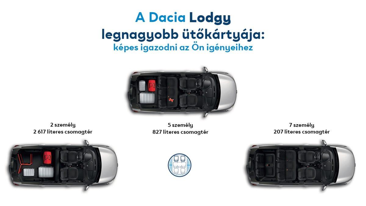 dacia-lodgy-2.jpg